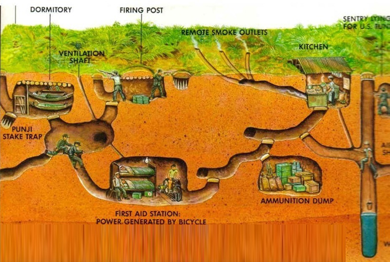 This map shows a typical layout of a tunnel system. Filled with long narrow pathways, ammunition storages, traps and even dormitories.